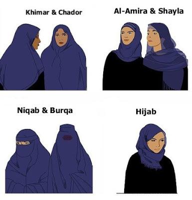 vad är niqab