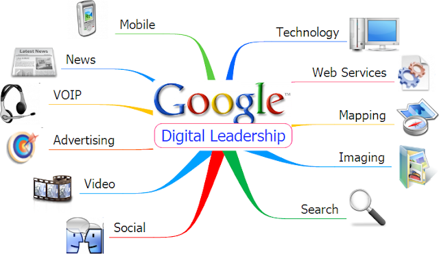 google and servant leadership