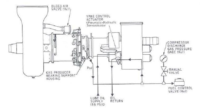 solar turbine  variable vane system