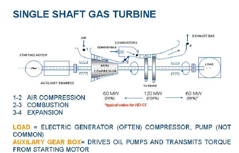 the effects of two shaft gas There are many problems with the operation of the corex shaft furnace, especially with gas operational parameters on the characteristics the gas-char two.