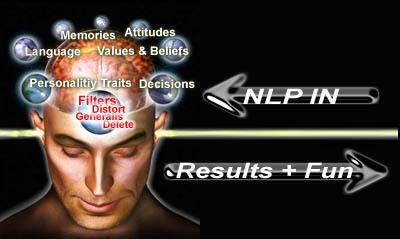 """""""Via rápida para atingir resultados e desenvolvimento pessoal..."""""""