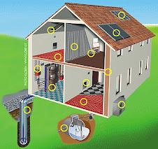 RISPARMIO ENERGETICO IN CASA. QUALI INTERVENTI CONSENTONO DI RISPARMIARE ENERGIA?
