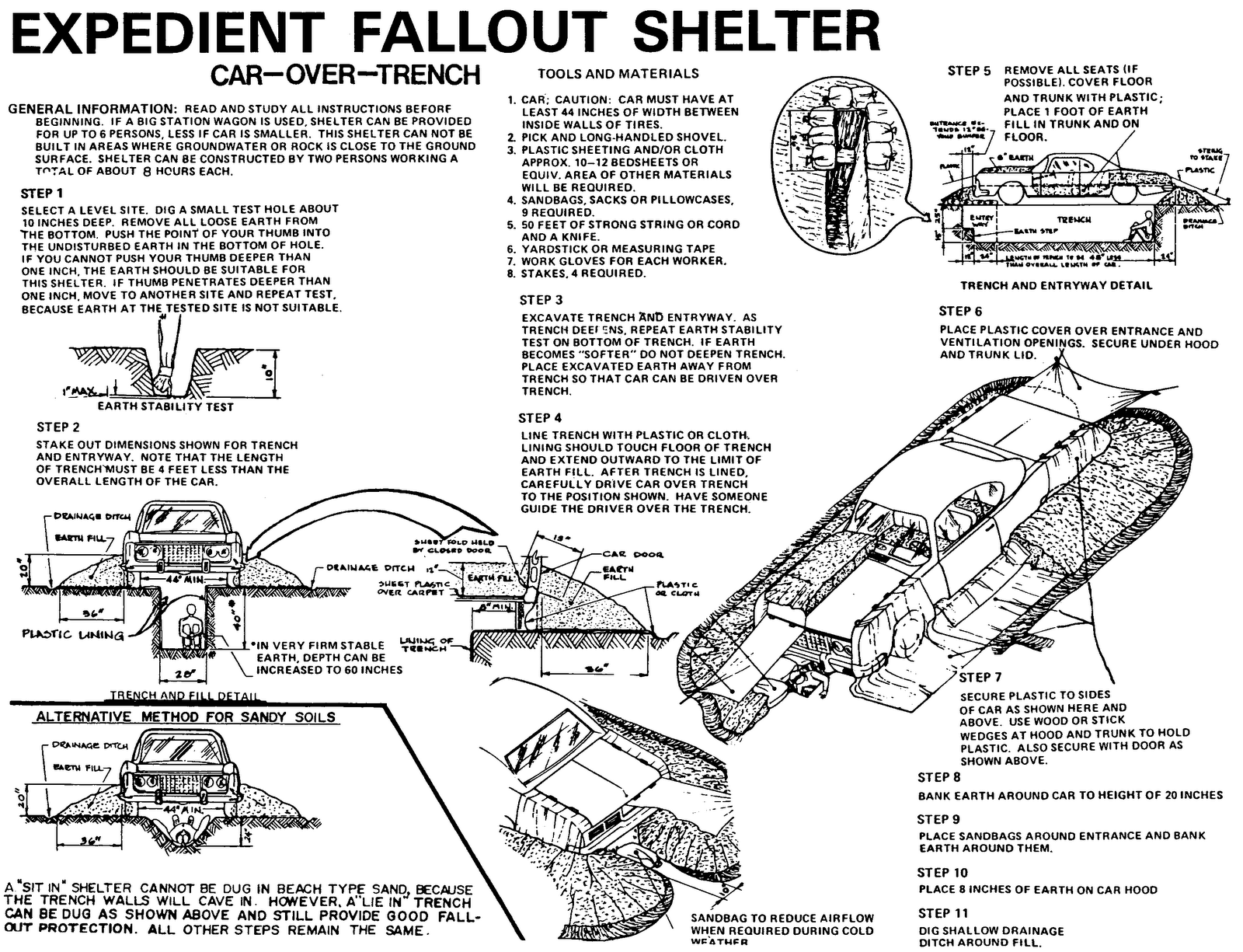 How To Create A Fallout Shelter Lifeformation