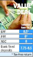 EPF Returns Better Than Bank Fixed Deposits