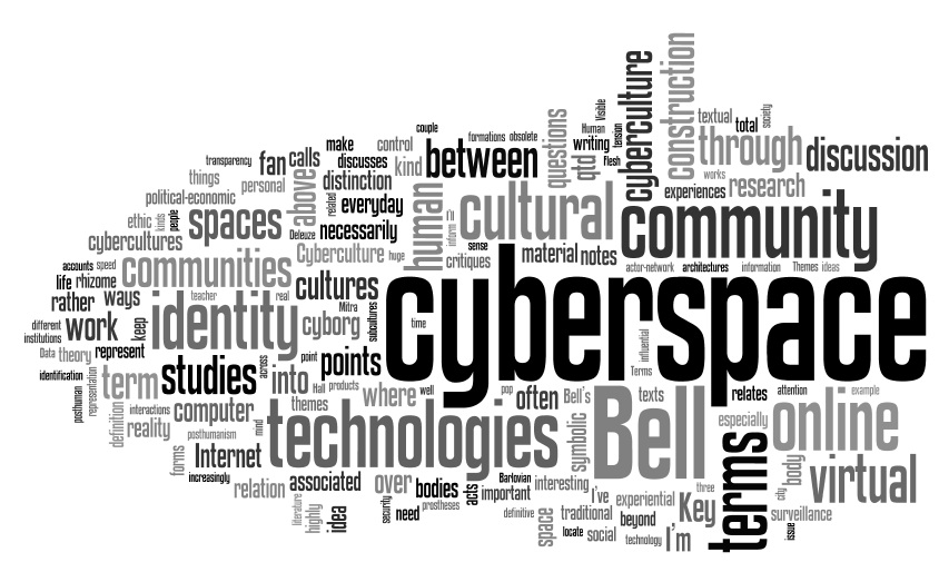 Wordle text cloud for Bell's An Introduction to Cybercultures