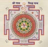 Shri Nath Sidhs Yantra