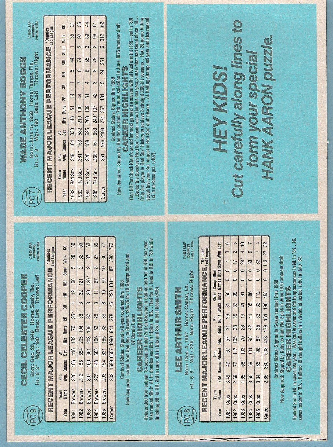 The Fleer Sticker Project 1986 Donruss Box Bottom Panels
