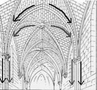 Arts plastiques cathedrale st etienne de bourges for Fenetre en ogive
