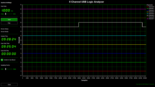 Output of the 8 channel USB logic analyzer