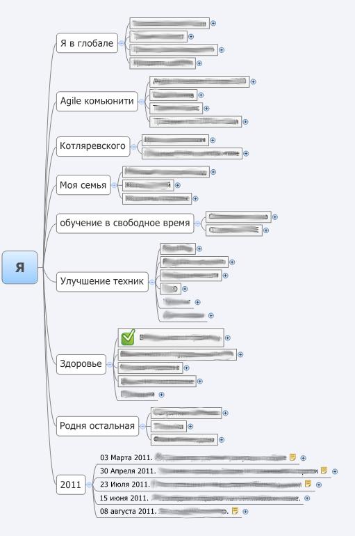 Как сделать дерево папок 118
