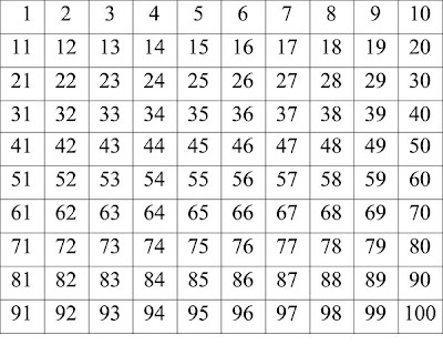 Trottier Blog: Prime Number Chart