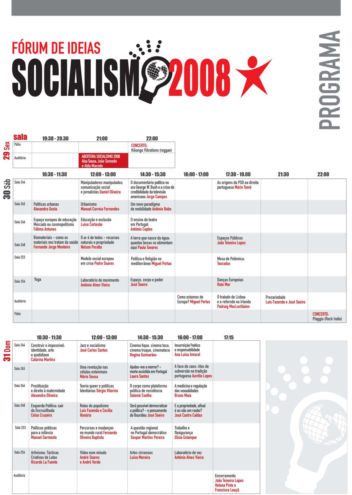 Fórum de Ideias Socialismo 2008: Programa