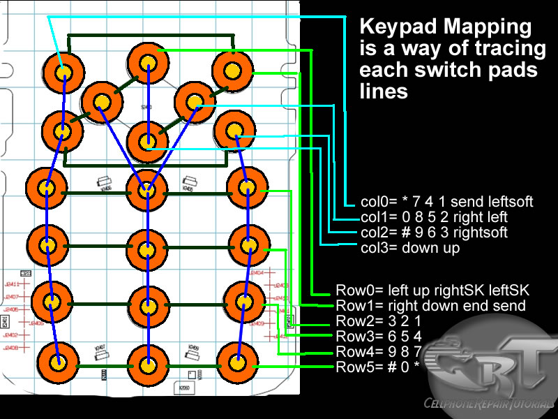 how to trace and map keypads layout on mobile phone printed circuit rh cellphonerepairtutorials blogspot com mobile pcb diagram hd mobile pcb diagram hd