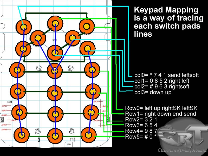 How to Trace and Map Keypads    Layout    on    Mobile    Phone Printed Circuit Board  PCB    Free CellPhone
