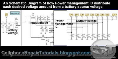 What is Power Mangement IC, How Does it supply power voltage to a Mobile Phones circuit Schematic++diagram+of+a+power+management+IC