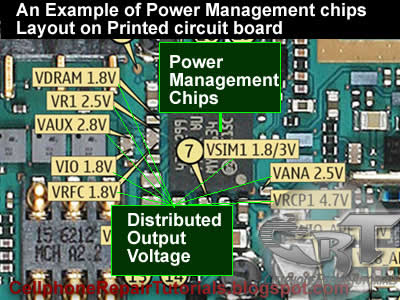 What is Power Mangement IC, How Does it supply power voltage to a Mobile Phones circuit Layout+on+pcb++of+a+power+management+IC