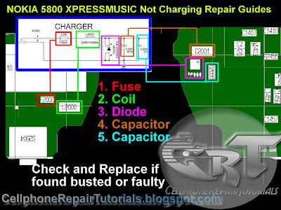 http://4.bp.blogspot.com/_8JZhVVmpICU/TBNhw7aQsRI/AAAAAAAAAhY/4OpwtL5wqFU/s400/Nokia+5800+XpressMusic+not+charging.jpg