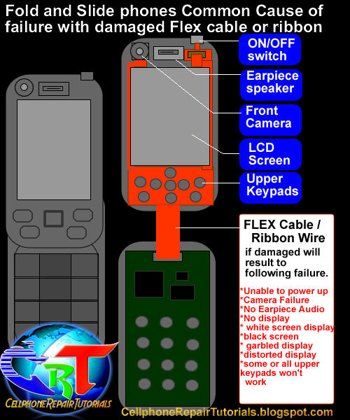 Mobile Phones Problems And Failure With A Damaged Flex
