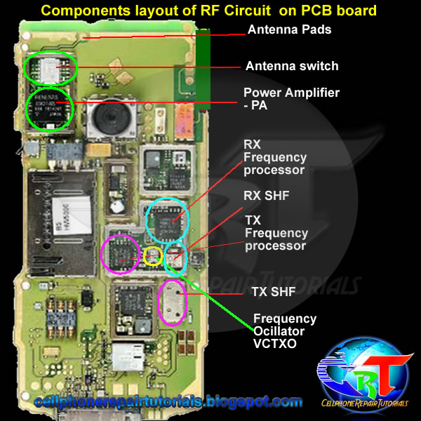 Understanding How Rf Circuit Works On Cell Phones Free Cellphone