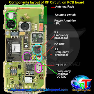 rfcircuitcomponentslayout - How to RF circuit Works on Cell Phones
