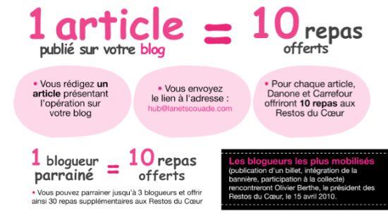 http://4.bp.blogspot.com/_8KKj8xQkrGs/S45m5pBdloI/AAAAAAAAFXc/-uhyY9UCT7c/s1600/restosducoeur_m.jpg