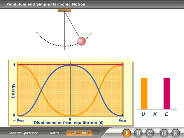pendulem in simple harmonic motion