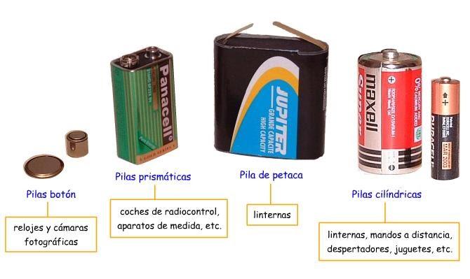Tecnologia generadores - Tipos de pilas alcalinas ...