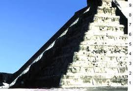 piramide templo de kukulcan