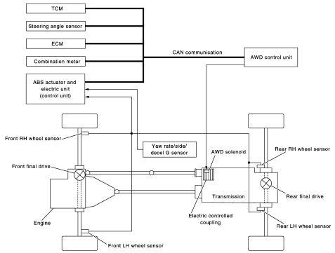 R35+ATTESA+Diagram.JPG