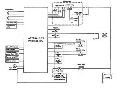 ATTESA ETS Pro Electrical Circuit Diagram - Nissan Skyline GT-R s in the  USA BlogGTR USA Blog