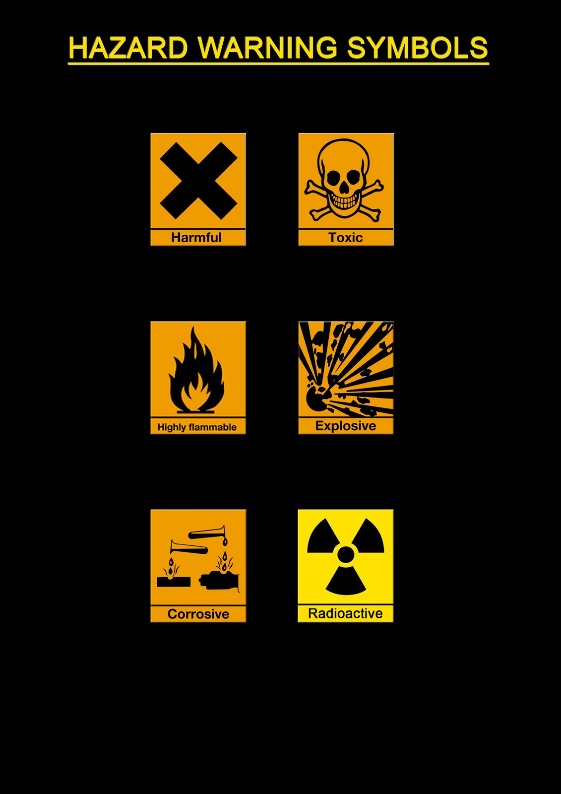 Blog of science store hazard warning symbols harmful irritant irritates the eyes and skin by inhalationor if swallowed it buycottarizona Image collections
