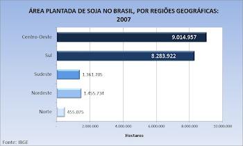A soja no Brasil em 2007