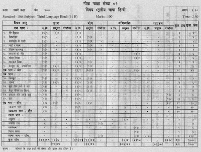 sslc hindi third language malvernweather Images