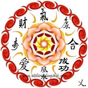 Crear riqueza amor y abundancia feng shui de la - Feng shui prosperidad ...