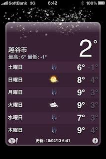 今日の越谷市は朝から雪がパラついてます