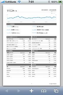 2010年2月度のメシアブログのアクセス解析