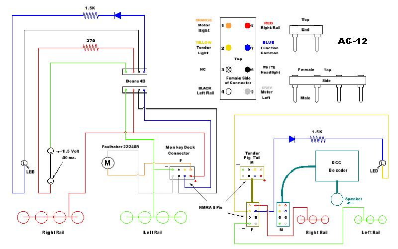 dcc wiring diagrams wiring diagram rh blaknwyt co LGB Switch Diagram Motion Light Wiring Diagram