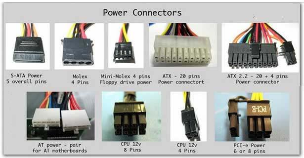 Computer slots and sockets
