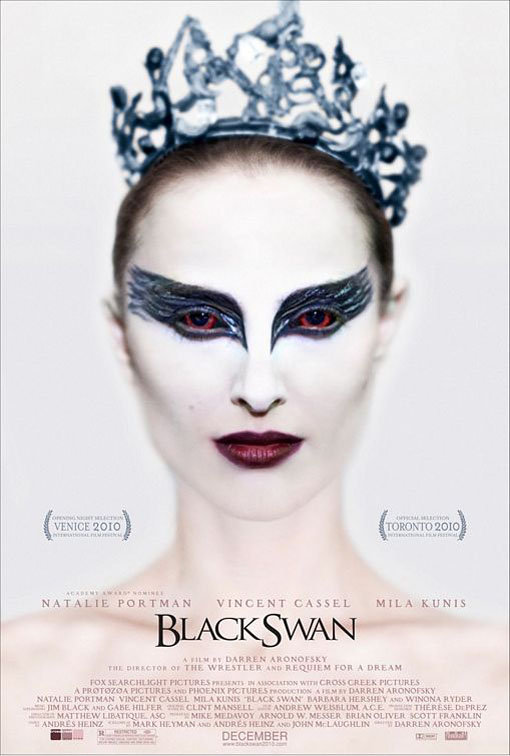 psychological analysis of black swan The dark drama the black swan is built around the psychological illness of  protagonist nina sayers who shows signs of anxiety disorder with.