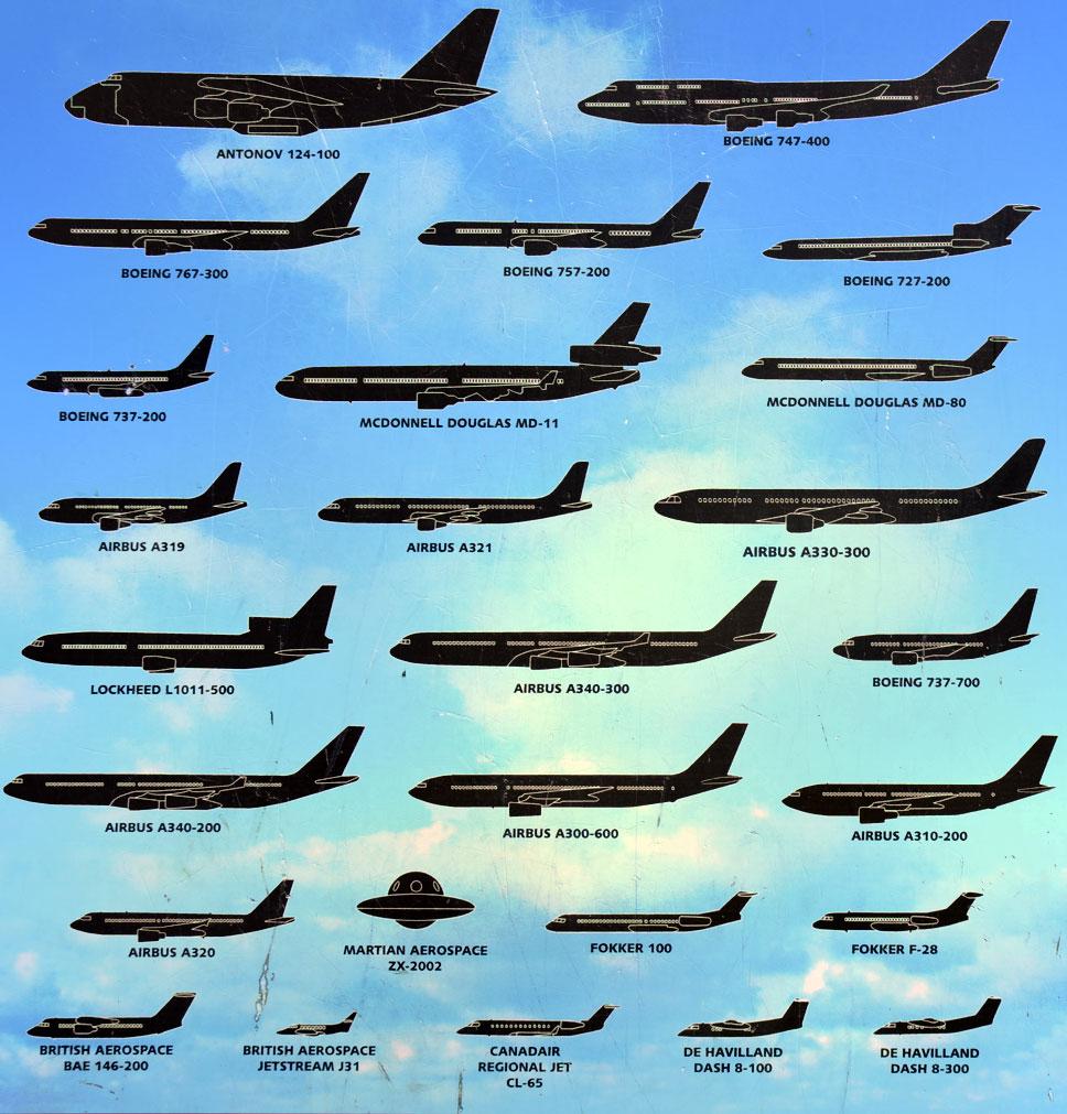 Foto aerei di linea