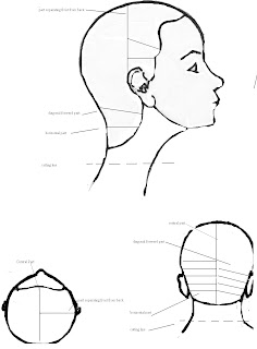 Amazing Learning Haircutting W One Length Haircut Same Length Front Back Wiring Digital Resources Jebrpkbiperorg