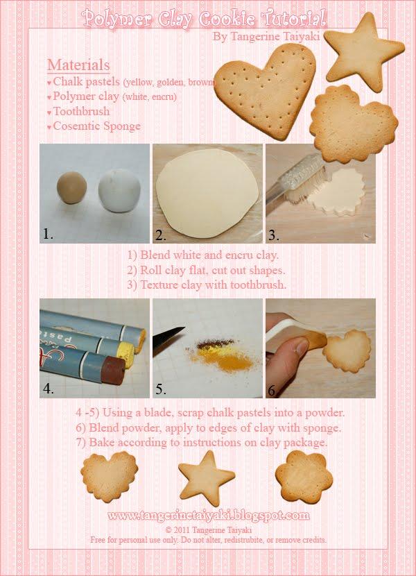Decoden Sugar Cookie Polymer Clay Tutorial