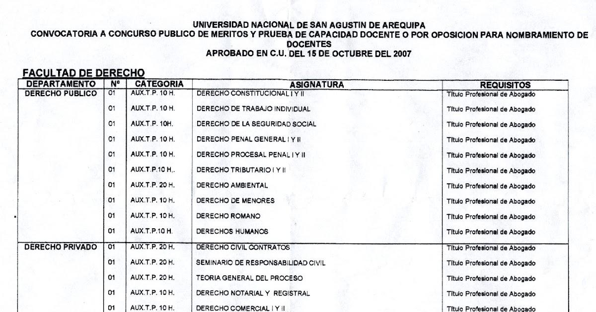 Tercio estudiantil derecho convocatoria a concurso for Convocatoria para concurso docente 2016