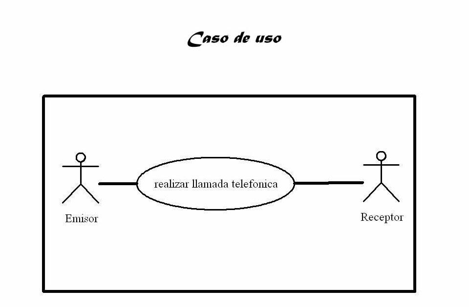 uml  los diagramas de comunicaci u00d3n