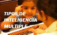 Tipos de inteligencia multiple