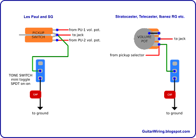 simpletonesw No Tone Wiring Diagrams Guitar on 4-way switch, for gibson sg, fender jaguar, single coil, seymour duncan, push pull, fender stratocaster, ibanez rg, coil tap,