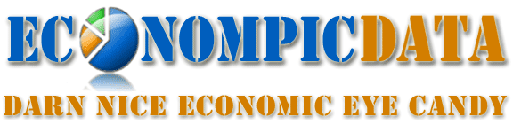 EconomPic
