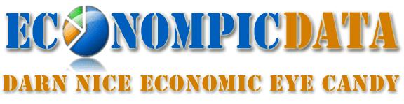 EconomPic