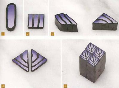 уроки лепки из полимерной глины
