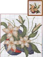 схемы для вышивания цветов